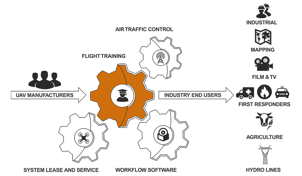 AlteX Workflow Solutions